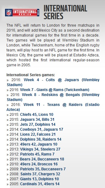 NFL International Series 2016