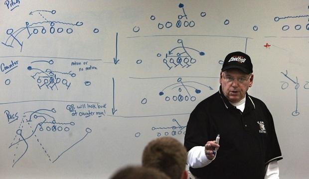Football Coach Whiteboard