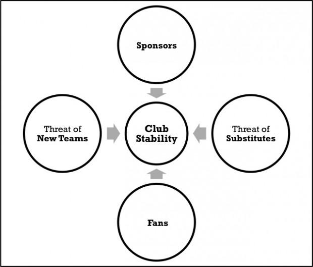 Club Stability 1
