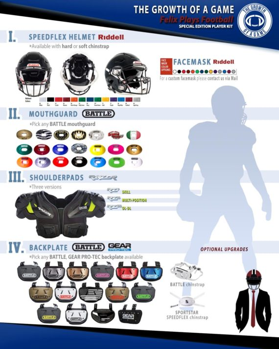 208ce0a84d797 Felix Plays Football Player Kit   The Growth of a Game