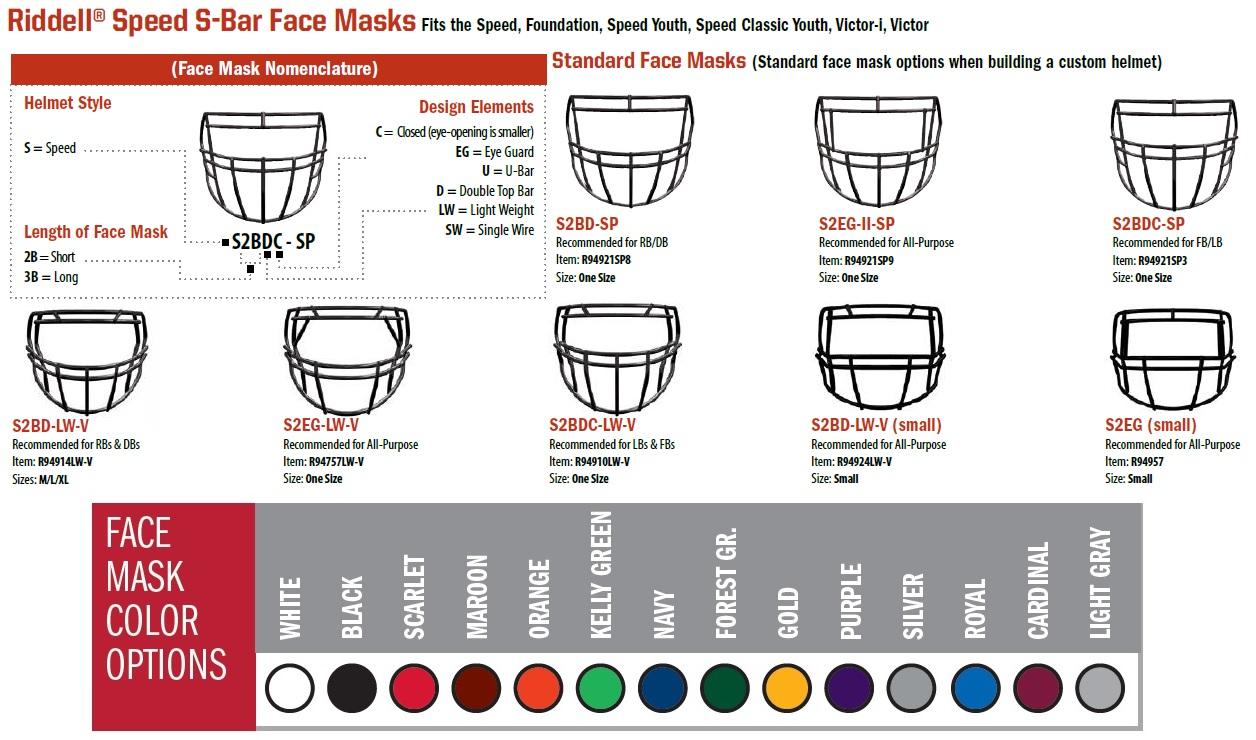 Riddell Speed S-Bar Facemasks Chart 1